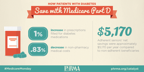 Medicare-Monday-Shareable-February-16-2015