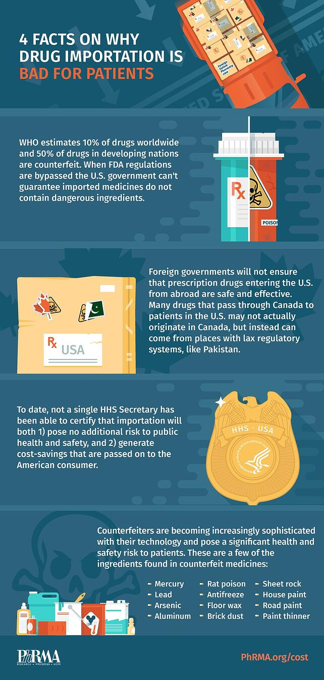 Drug_importation_graphic_2.jpg