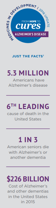 mid alzheimers pic.png