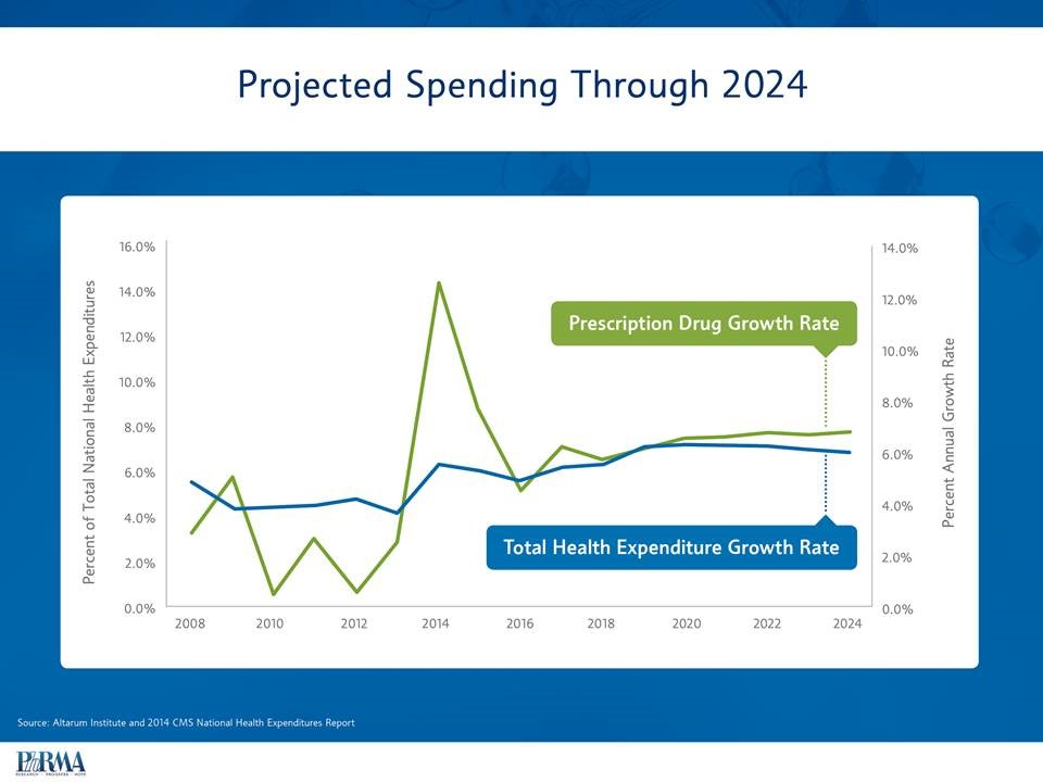 projected_spending_chart.jpg