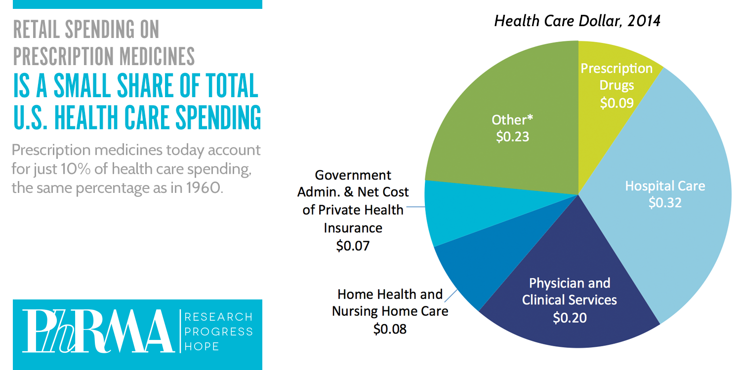 3 points you need to know about the federal governments health 3 points you need to know about the federal governments health spending projections nvjuhfo Image collections